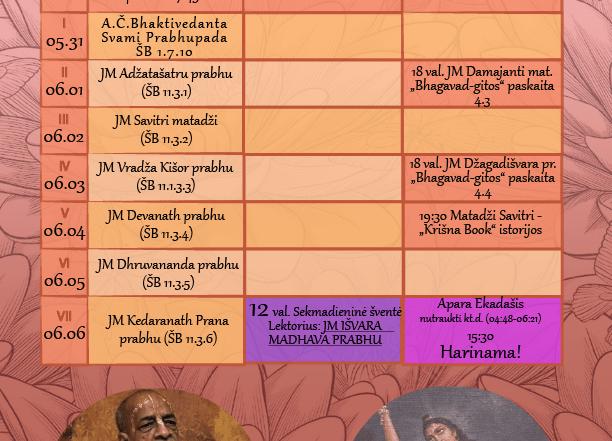 Isvara Madhava prabhu